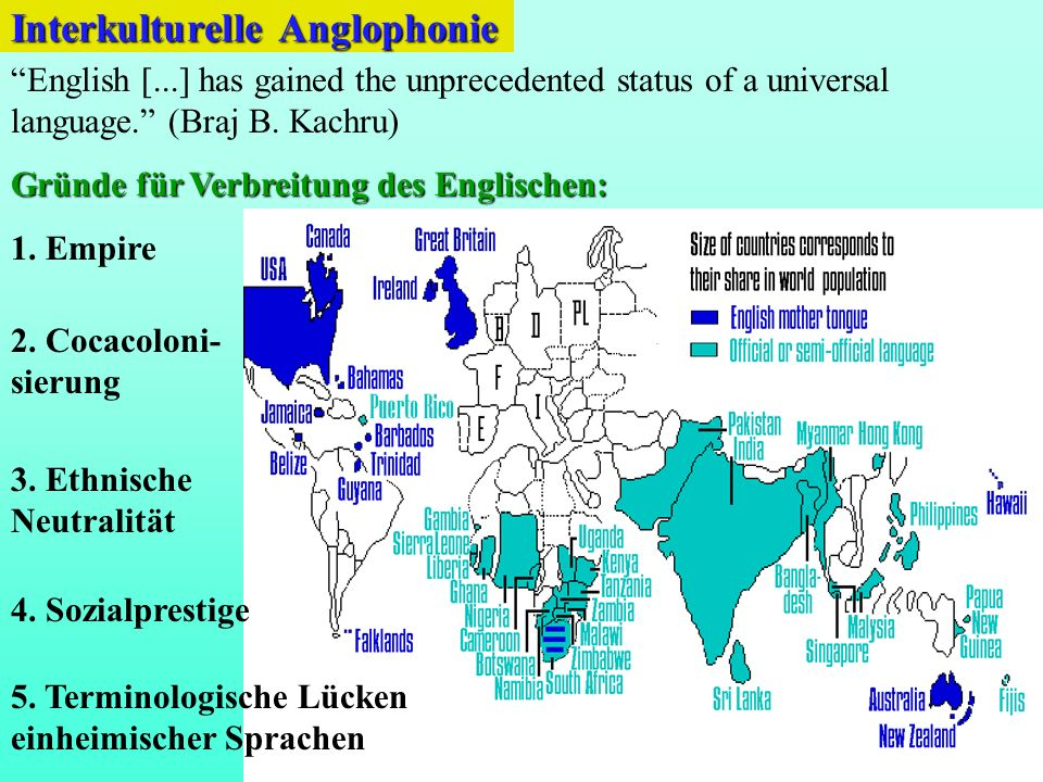 Interkulturelle Anglophonie