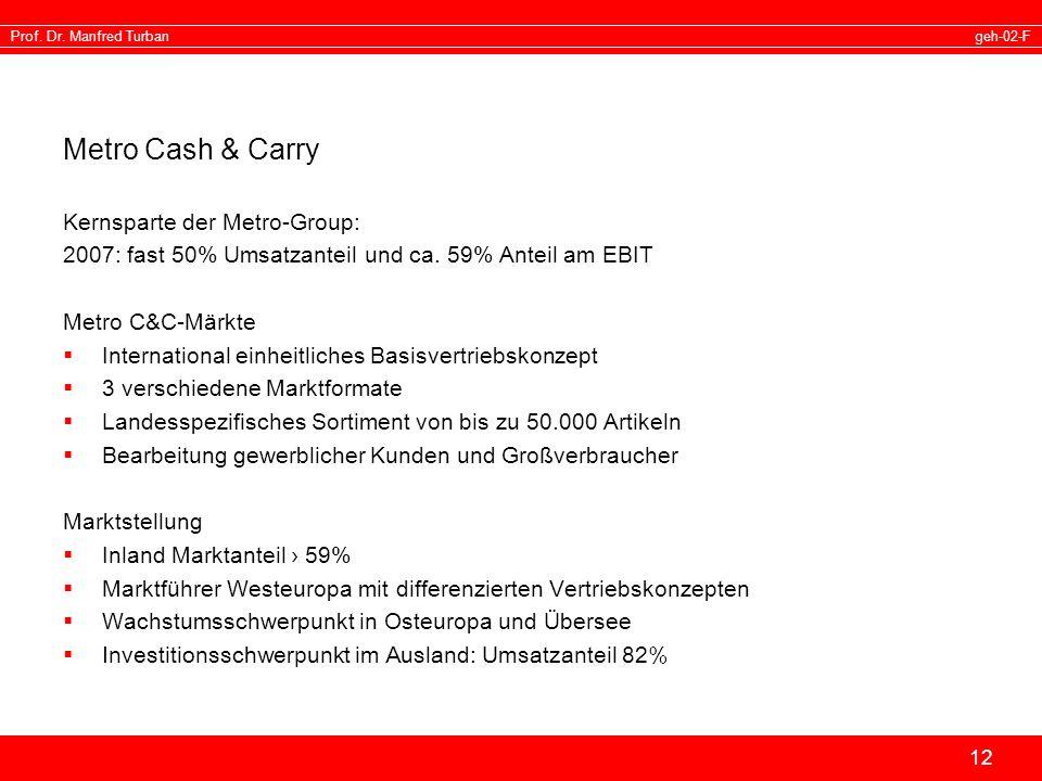 Metro Cash & Carry Kernsparte der Metro-Group: