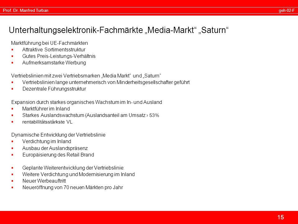 """Unterhaltungselektronik-Fachmärkte """"Media-Markt """"Saturn"""