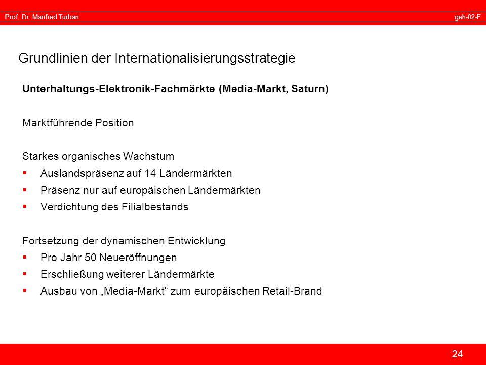 Grundlinien der Internationalisierungsstrategie