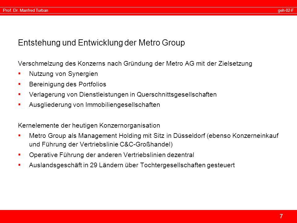 Entstehung und Entwicklung der Metro Group