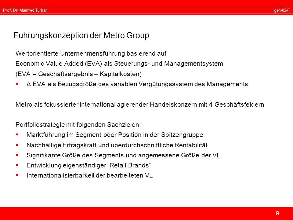 Führungskonzeption der Metro Group