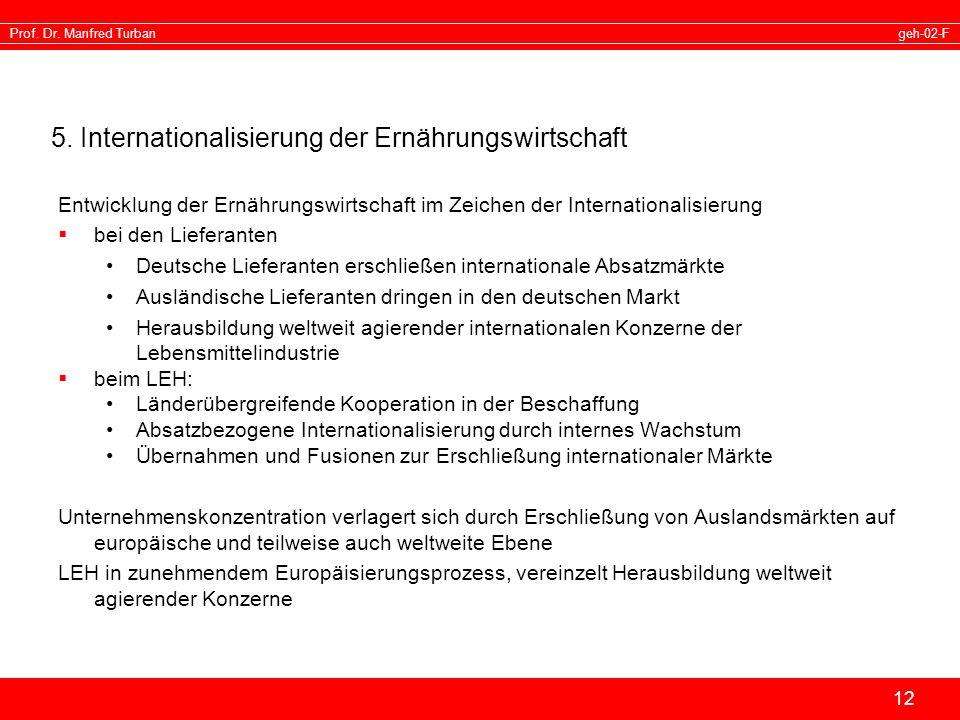 5. Internationalisierung der Ernährungswirtschaft