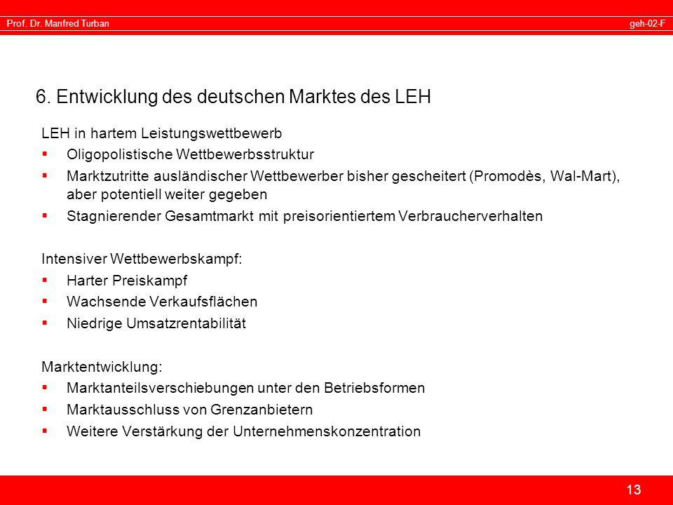 6. Entwicklung des deutschen Marktes des LEH