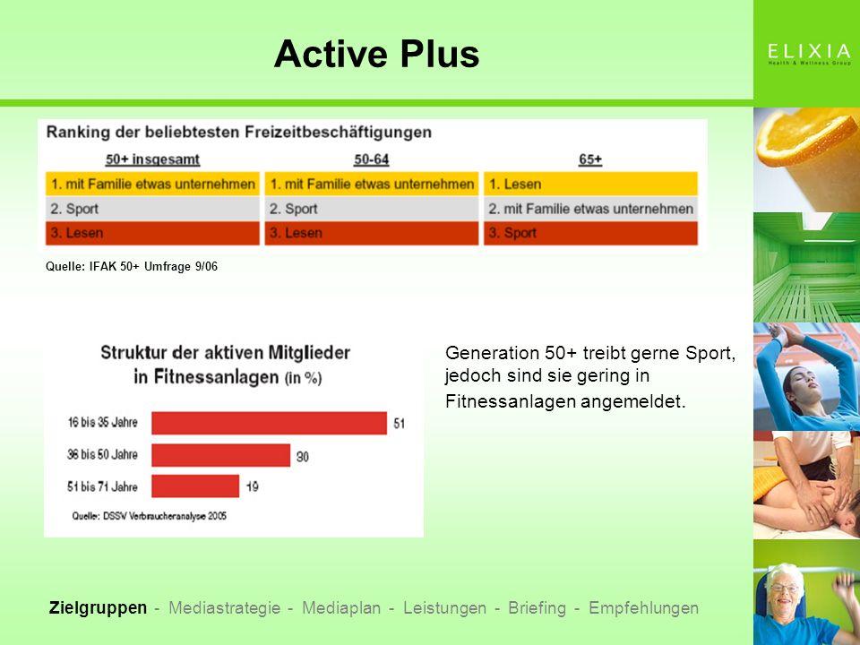 Active Plus Quelle: IFAK 50+ Umfrage 9/06. Generation 50+ treibt gerne Sport, jedoch sind sie gering in Fitnessanlagen angemeldet.