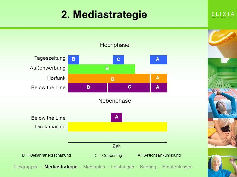 2. Mediastrategie Hochphase Nebenphase Tageszeitung Außenwerbung
