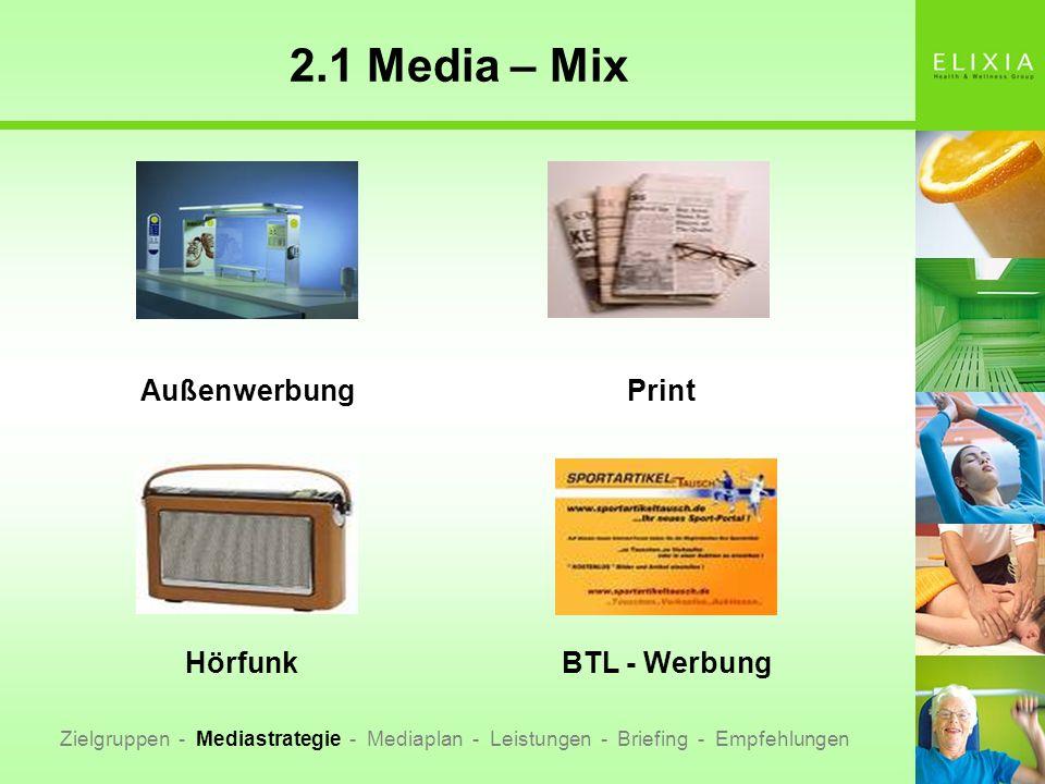 2.1 Media – Mix Hörfunk BTL - Werbung Außenwerbung Print