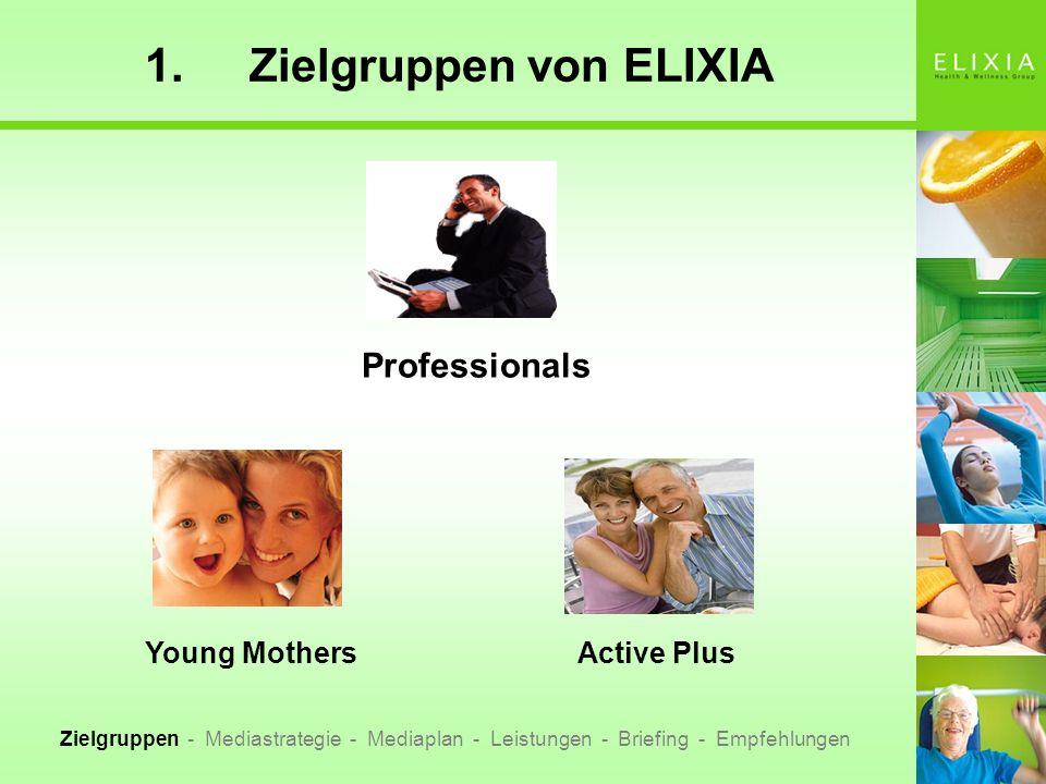 1. Zielgruppen von ELIXIA