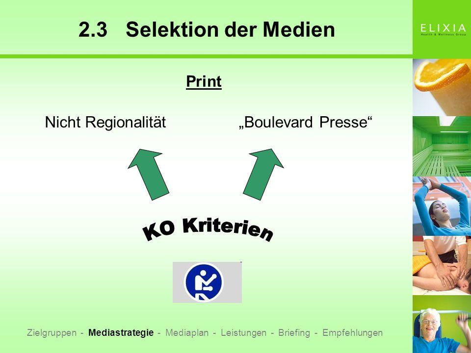 2.3 Selektion der Medien KO Kriterien Print Nicht Regionalität
