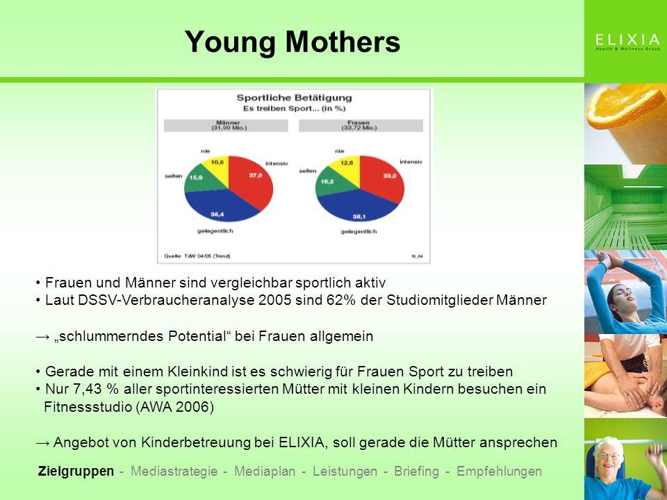 Young Mothers Frauen und Männer sind vergleichbar sportlich aktiv