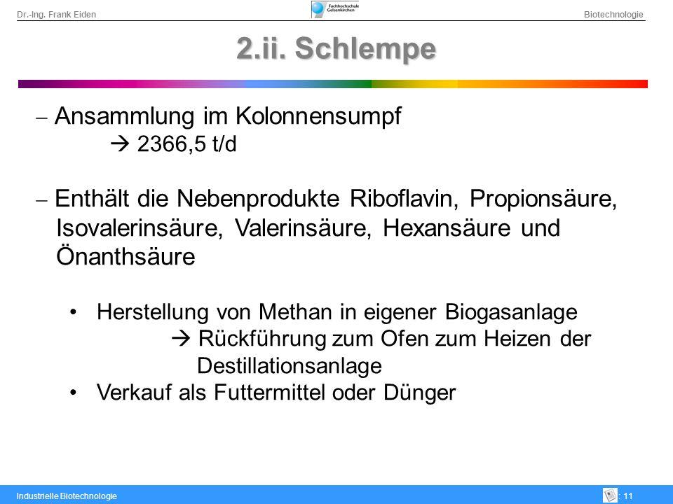 2.ii. Schlempe Isovalerinsäure, Valerinsäure, Hexansäure und