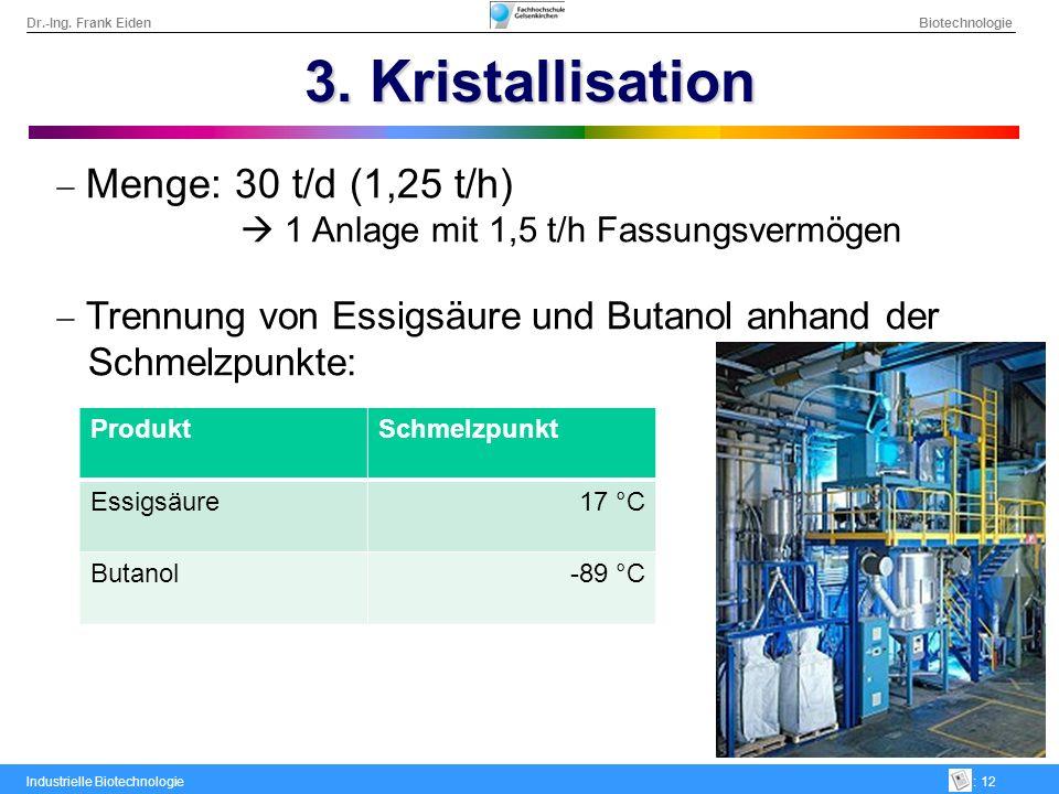 3. Kristallisation Schmelzpunkte: Menge: 30 t/d (1,25 t/h)