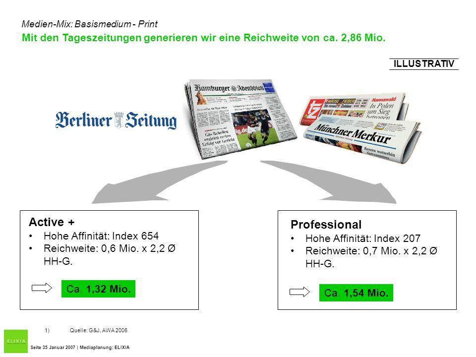 Medien-Mix: Basismedium - Print