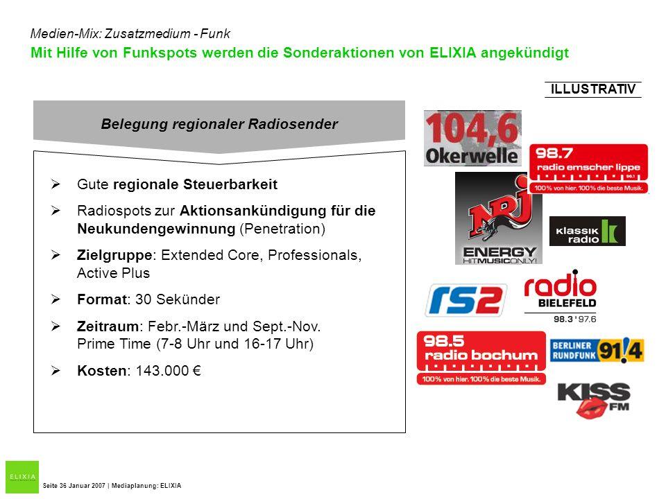Belegung regionaler Radiosender