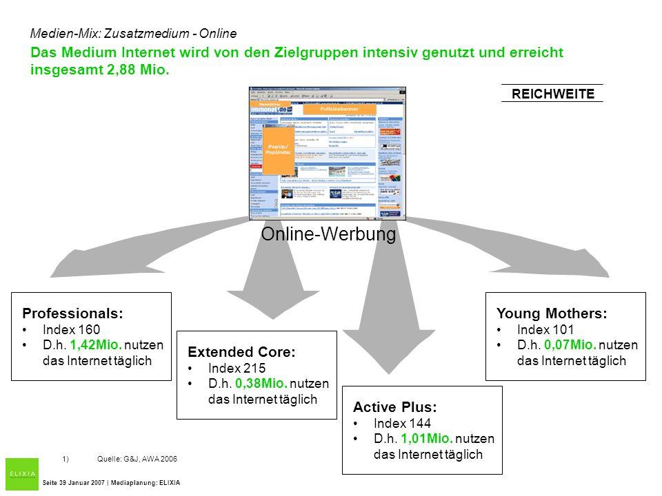 Medien-Mix: Zusatzmedium - Online