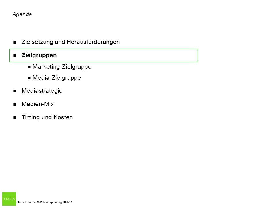 Zielsetzung und Herausforderungen Zielgruppen Marketing-Zielgruppe