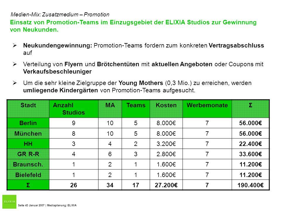 Medien-Mix: Zusatzmedium – Promotion