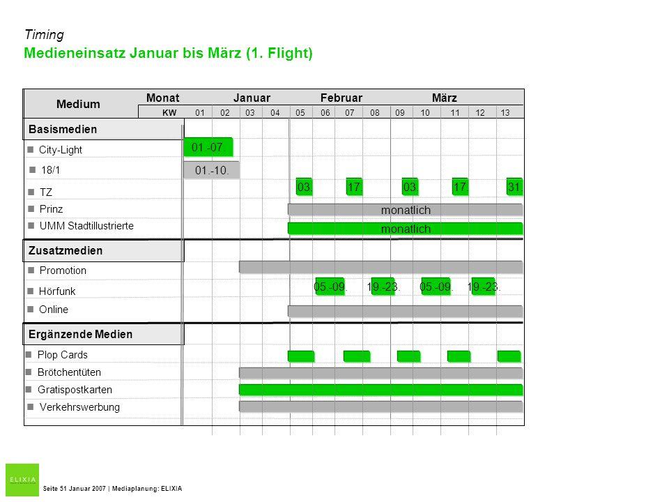 Medieneinsatz Januar bis März (1. Flight)