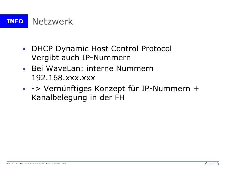 Netzwerk DHCP Dynamic Host Control Protocol Vergibt auch IP-Nummern