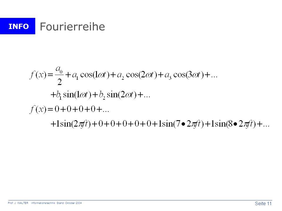 Fourierreihe