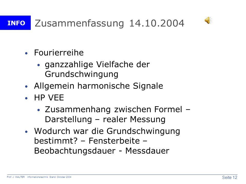 Zusammenfassung 14.10.2004 Fourierreihe