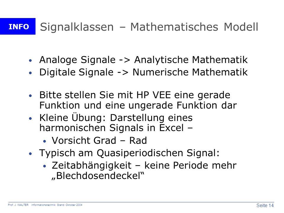 Signalklassen – Mathematisches Modell