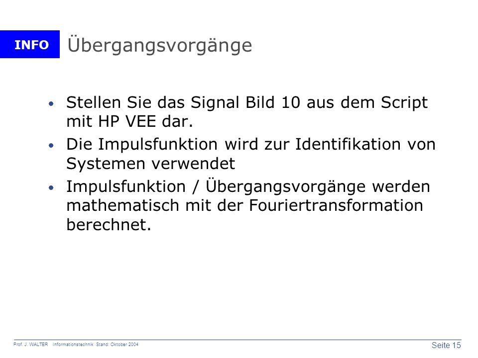 Übergangsvorgänge Stellen Sie das Signal Bild 10 aus dem Script mit HP VEE dar. Die Impulsfunktion wird zur Identifikation von Systemen verwendet.