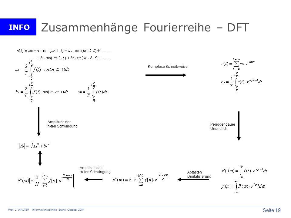 Zusammenhänge Fourierreihe – DFT