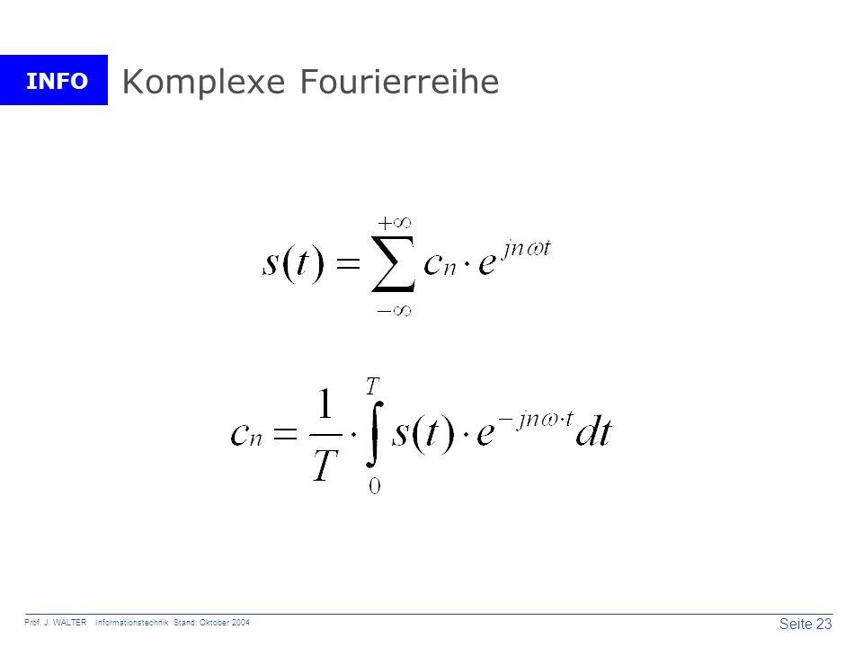 Komplexe Fourierreihe