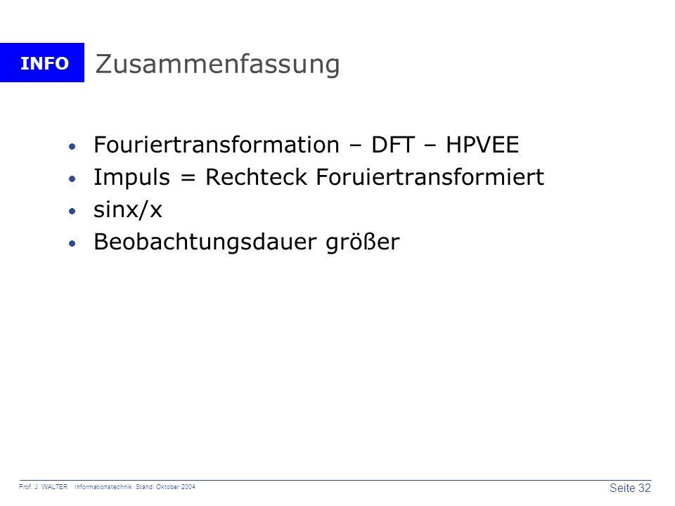 Zusammenfassung Fouriertransformation – DFT – HPVEE