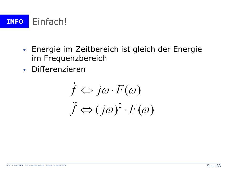 Einfach! Energie im Zeitbereich ist gleich der Energie im Frequenzbereich Differenzieren