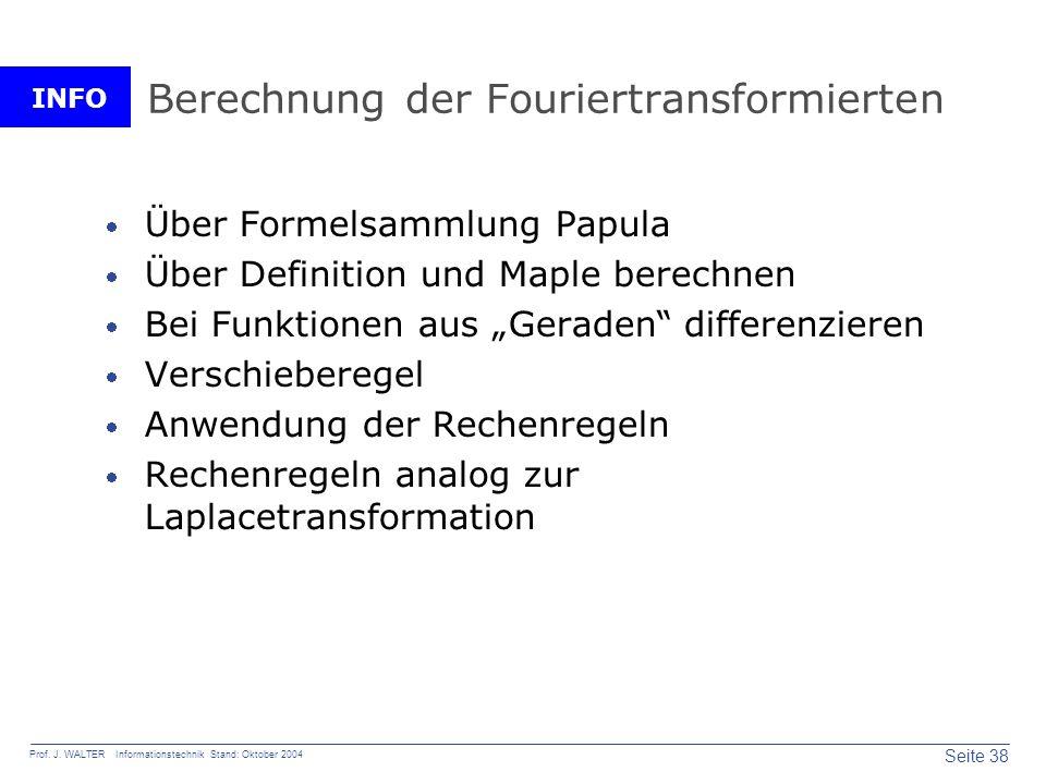 Berechnung der Fouriertransformierten
