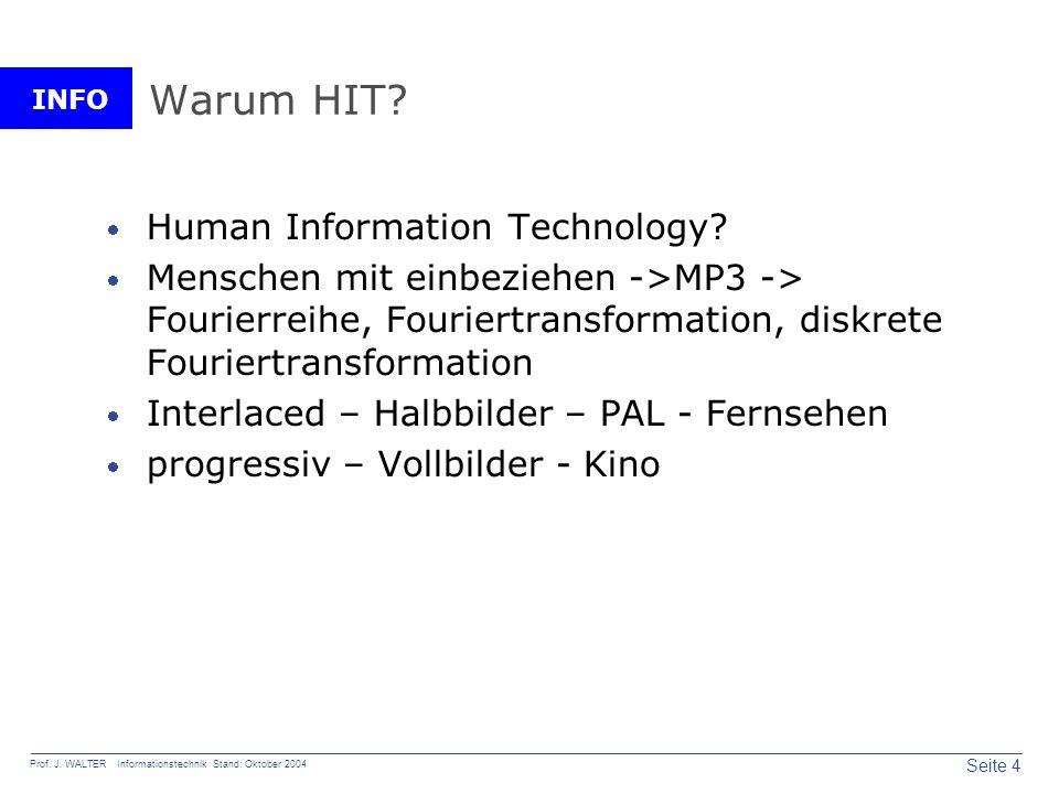 Warum HIT Human Information Technology