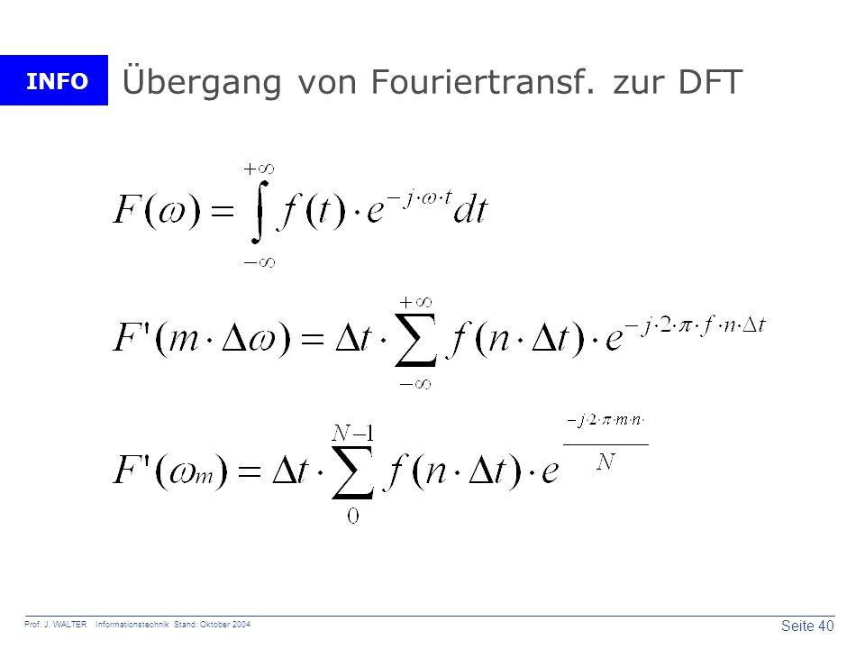 Übergang von Fouriertransf. zur DFT