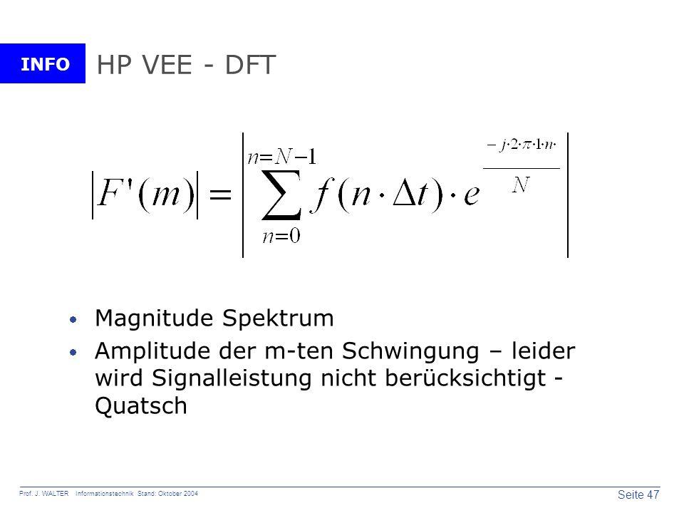 HP VEE - DFT Magnitude Spektrum
