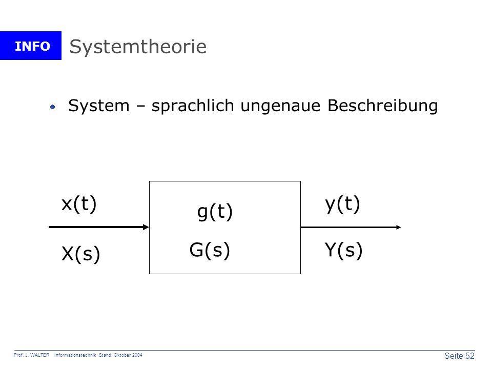 Systemtheorie x(t) y(t) g(t) G(s) Y(s) X(s)