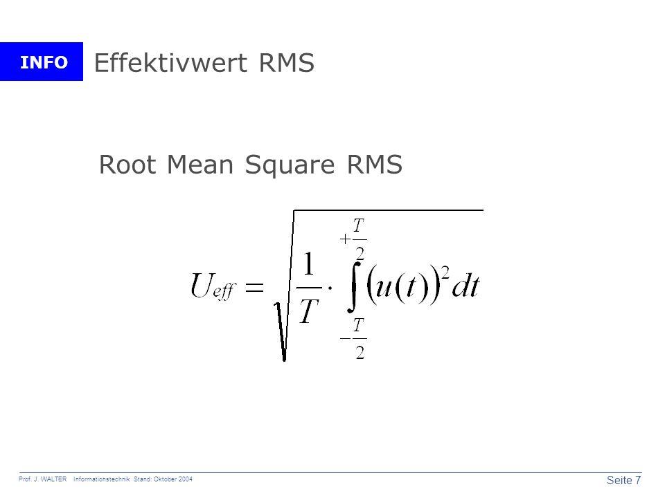 Effektivwert RMS Root Mean Square RMS