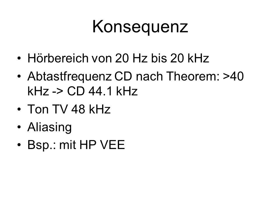 Konsequenz Hörbereich von 20 Hz bis 20 kHz