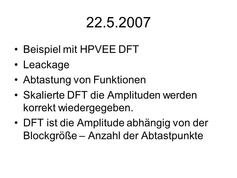 22.5.2007 Beispiel mit HPVEE DFT Leackage Abtastung von Funktionen