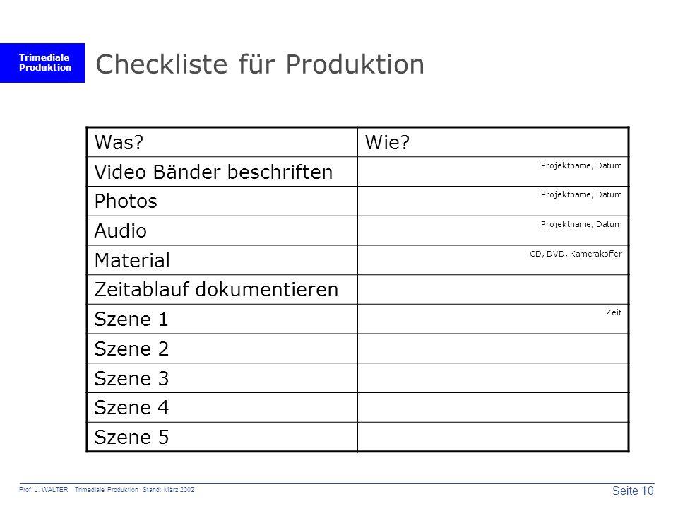Checkliste für Produktion
