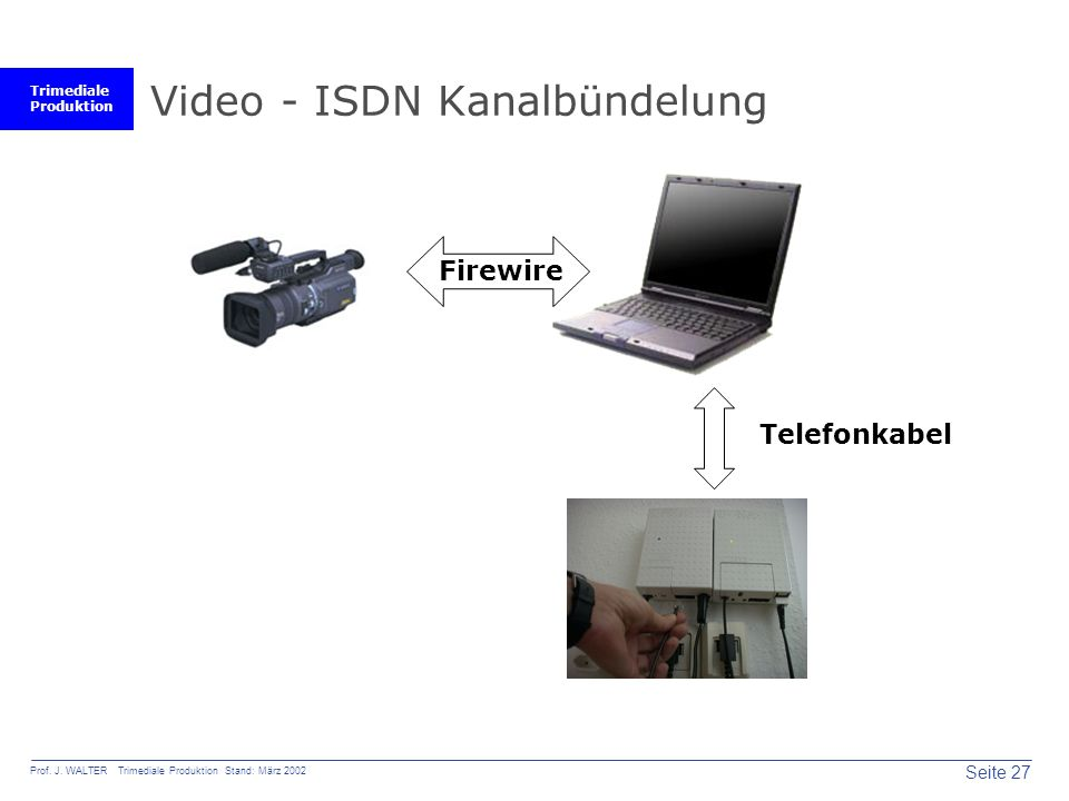 Video - ISDN Kanalbündelung