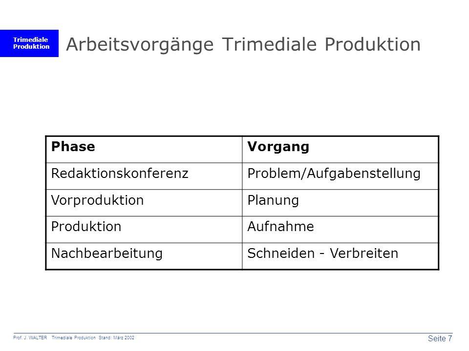 Arbeitsvorgänge Trimediale Produktion