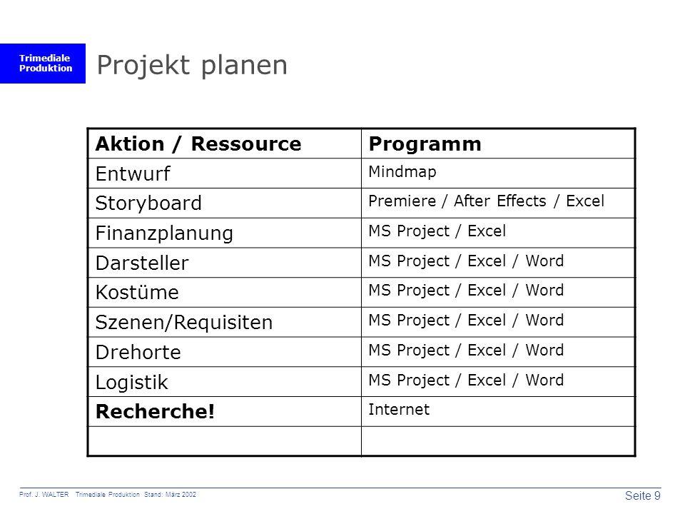 Projekt planen Aktion / Ressource Programm Entwurf Storyboard