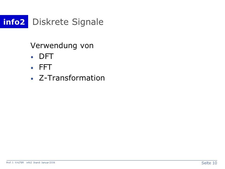 Diskrete Signale Verwendung von DFT FFT Z-Transformation