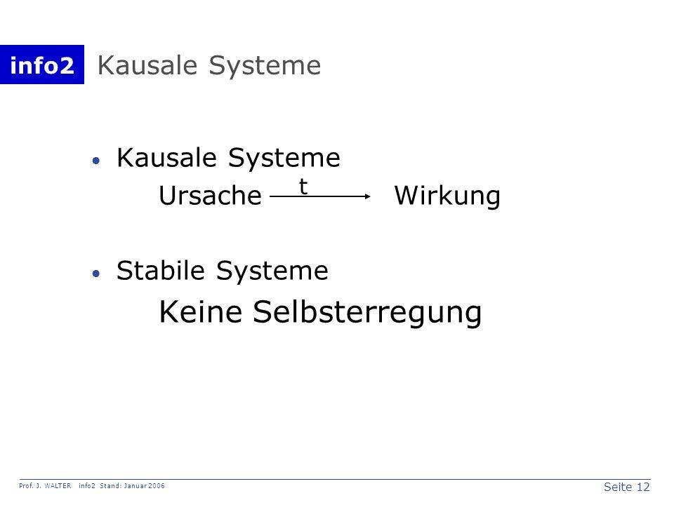 Keine Selbsterregung Kausale Systeme Kausale Systeme Ursache Wirkung