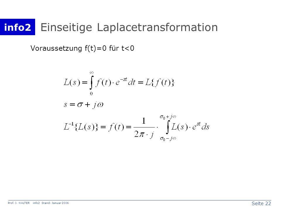 Einseitige Laplacetransformation