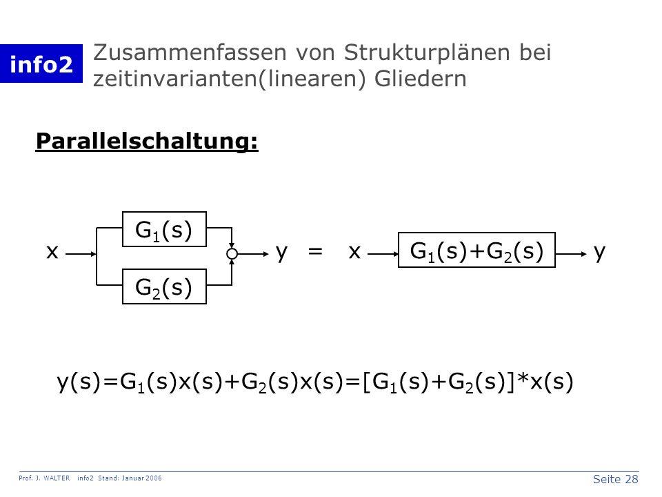 Zusammenfassen von Strukturplänen bei zeitinvarianten(linearen) Gliedern