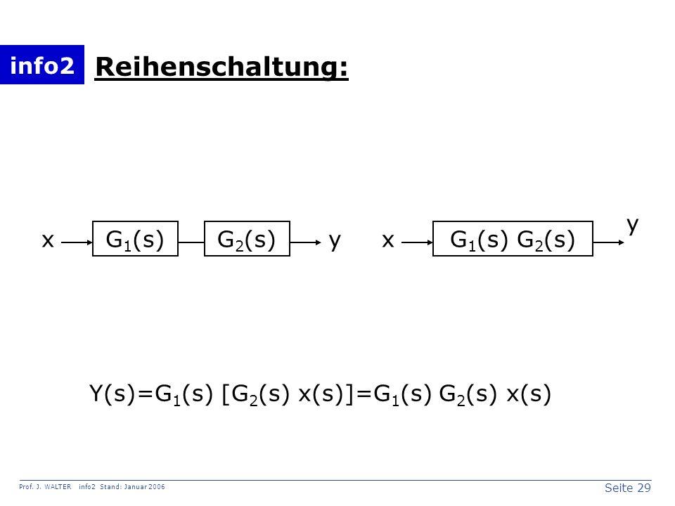Reihenschaltung: y x G1(s) G2(s) y x G1(s) G2(s)
