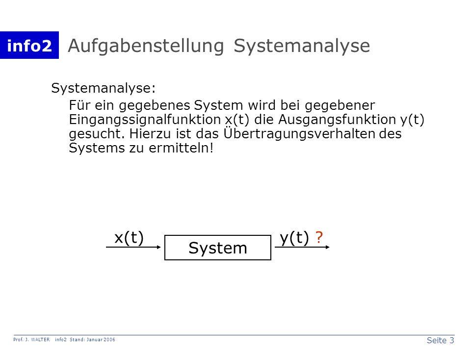 Aufgabenstellung Systemanalyse