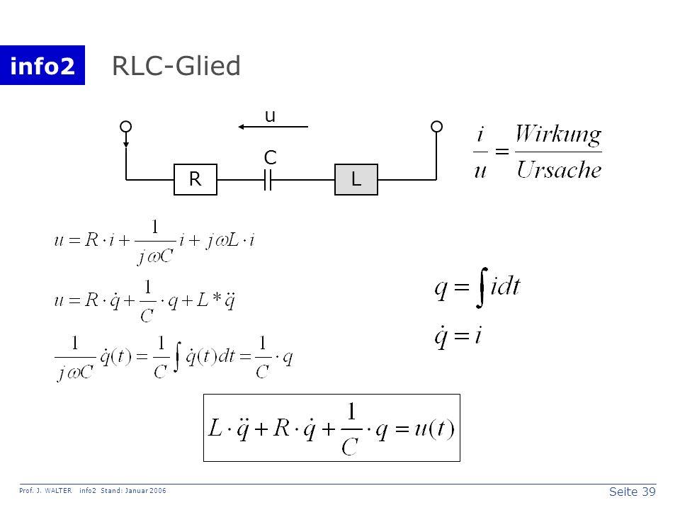 RLC-Glied u C R L